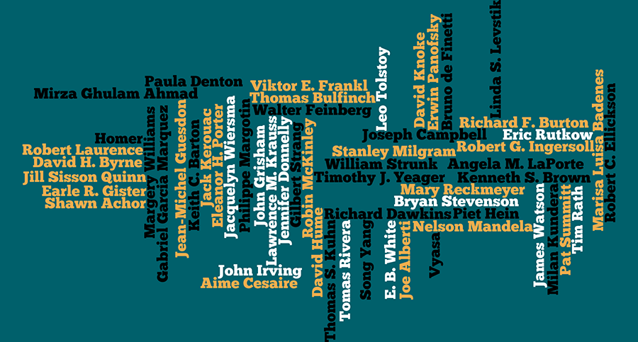 Tag cloud of Faculty Author Picks